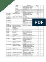 Lista Normas NP