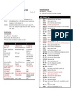 Yaesu FT-817 simplified operating guide