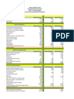 LWV Proposed 2011-15 Budget
