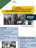 II UNIDAD. El Estado Como Eje Del Desarrollo Nacional. Gobiernos Radicales