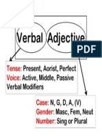 Participle Verbal Adjective Diagram