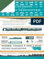 Regional Transportation Plan moves Metro Vancouver forward