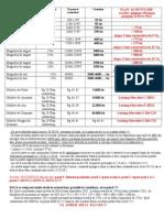 Noul Plan de Motivare Fm Oct 2011, Nov 2011 Si Ian 2012