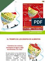 trompopresentacion-120516150759-phpapp01