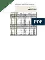Cuadro Estadistico de Com. y Mat. 20 de Marz 2014