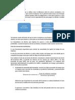 Capital de Trabajo Neto y Conversion Del Efectivo