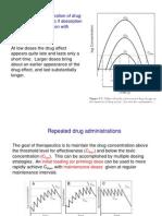 Pharmacokinetics II