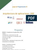 JAVA - Arquitectura