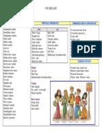 Vocabulary Cards 1