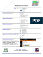 Ect Assessment Resources Overview