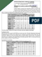 Mppgcl Advertisement 1920 23-05-2014
