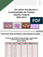 Distrito Federal 2003-2012