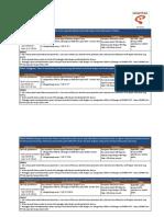 3. B Pembelian Aktivasi Paket Data Connex Unlimited