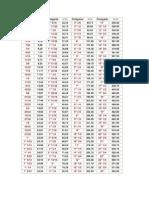 Tabela de Conversão Pol x Mm