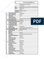 ERASMUS - Lista Domenii Acorduri Bilaterale