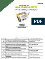 Analisis Kertas 2 Bahasa Melayu Peperiksaan Percubaan Spm 2008 - Negeri