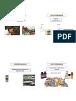 Clase Aceites Esenciales.pdf