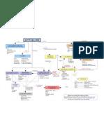 mapa-del-software-libre