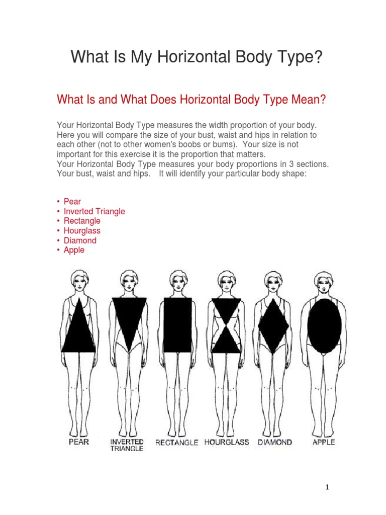 Sbm body type 1 trousers body shape ccuart Image collections