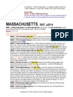 MASSACHUSETTS Points Interest 2014