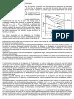Analisis Diagramas de Pourbaix