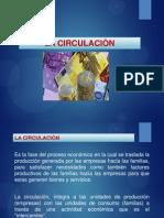 Economia General 09-2014 Circulacion - Empresa - Mercado