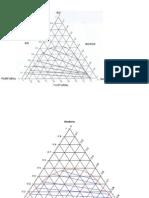 Ternary diagram.pdf