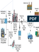 Pipeline Systems