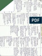 Esquema Planeamiento. Sistema de Planeamiento en Canarias..