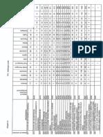 Classi Di Concorso 2014 Concorso ministeriale TFA