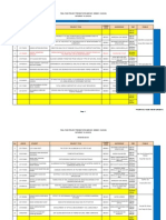 Razali - Fyp1 Schedule_15-16 Jun 2014-V5