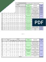 Lista Beneficiariilor Programului SAPARD Pentru Măsura 1.2