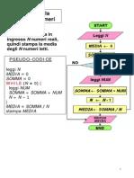 algoritmi-parte2