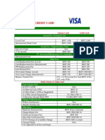 Schedule of Charges Credit Card