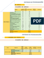 Cuadro Areas y Organigrama