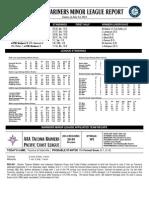 06.15.14 Mariners Minor League Report