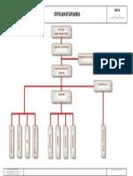 Organograma Buffet(1) Definitivo PDF