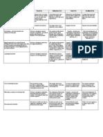 MEC532 - Rubric Final Report Assessment