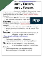 Assure , Ensure , Insure , Secure.