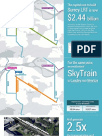 Surrey LRT now costs more than SkyTrain to Langley and Newton