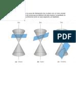 Geometria Hiperbolas