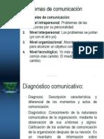 Diagnostico y Plan 3