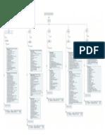 Mapa Conceptual Ccna2 Maicol Naranjo Pitalua