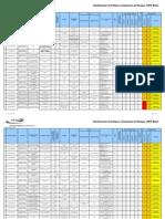 Sso-p-31-1 Iper Fase i y II (2)
