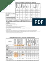 05.2. Anexo 2 - Metodos de Planificacion Familiar