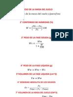 Formulas Suelos 1