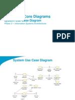 TOGAF 9 Template - System Use Case Diagram