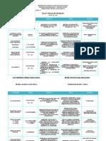 Plan de Trabajo Anual 20012-2013