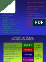 Noelsa Analisis Financiero Completo