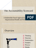 Accountability Score Card